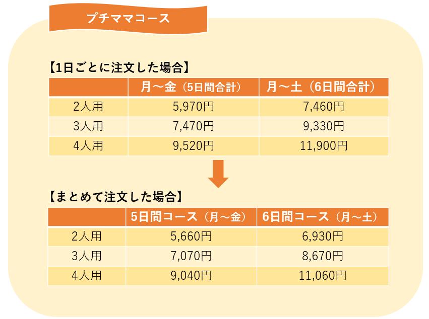 ヨシケイのプチママコース通常価格